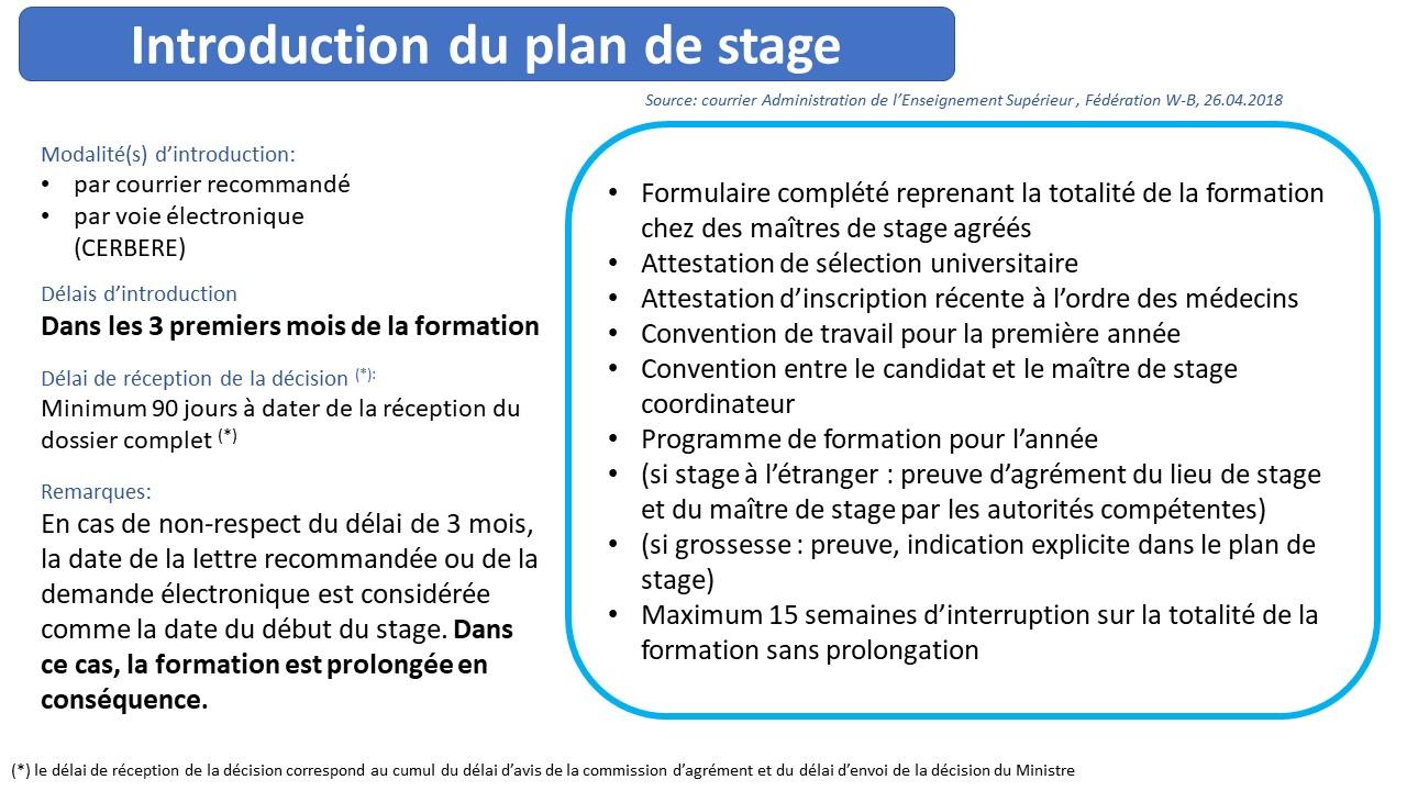 Introduction du plan de stage - MACCS | Réseau Santé Louvain